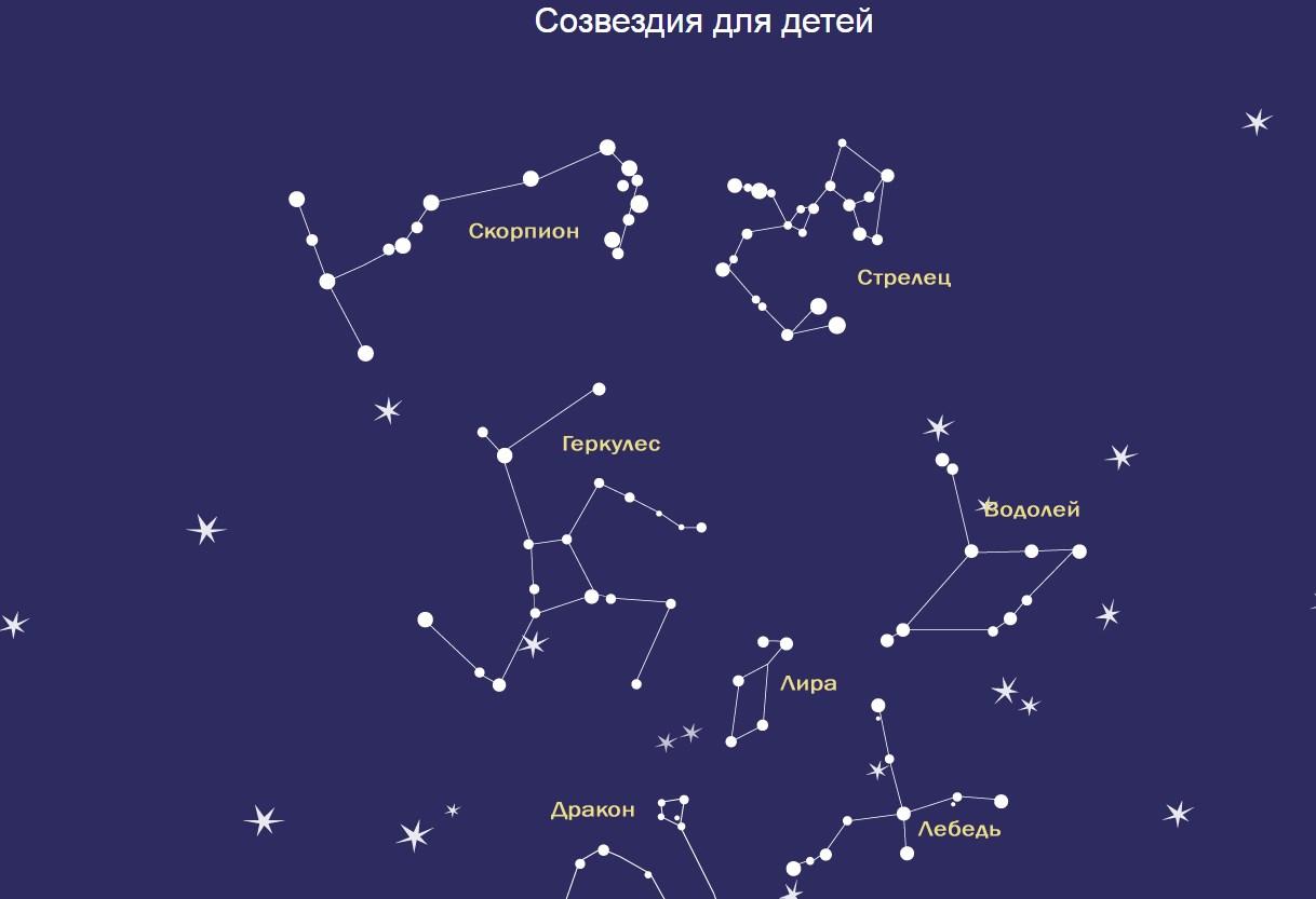 Созвездия в картинках фото