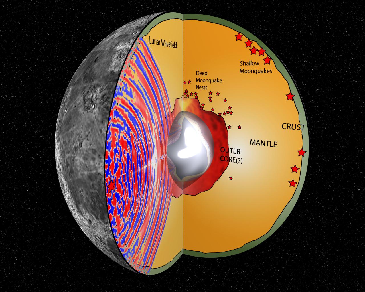 Изнутри Луна не менее сложна, чем Земля