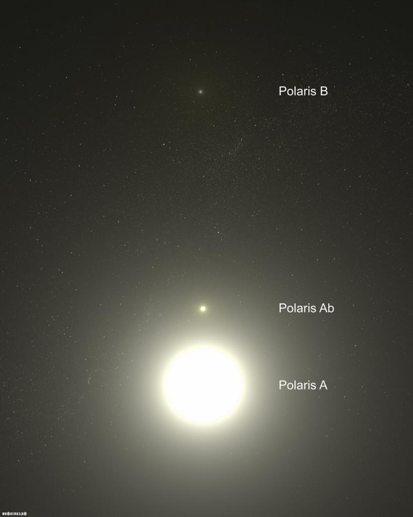 Система Полярной звезды