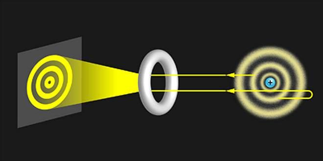 Фото атома под микроскопом