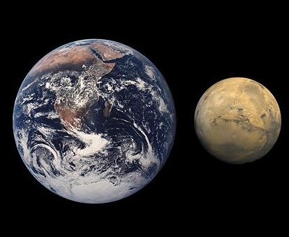 Сравнительный размер планет