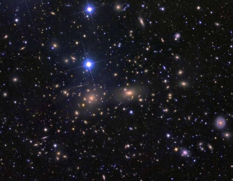 Скопление галактик Coma