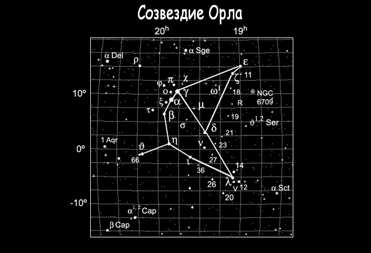 Созвездие Орла
