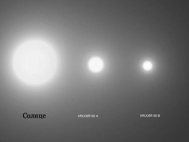 Сравнительные размеры звезд Крюгер 60 А и В и Солнца