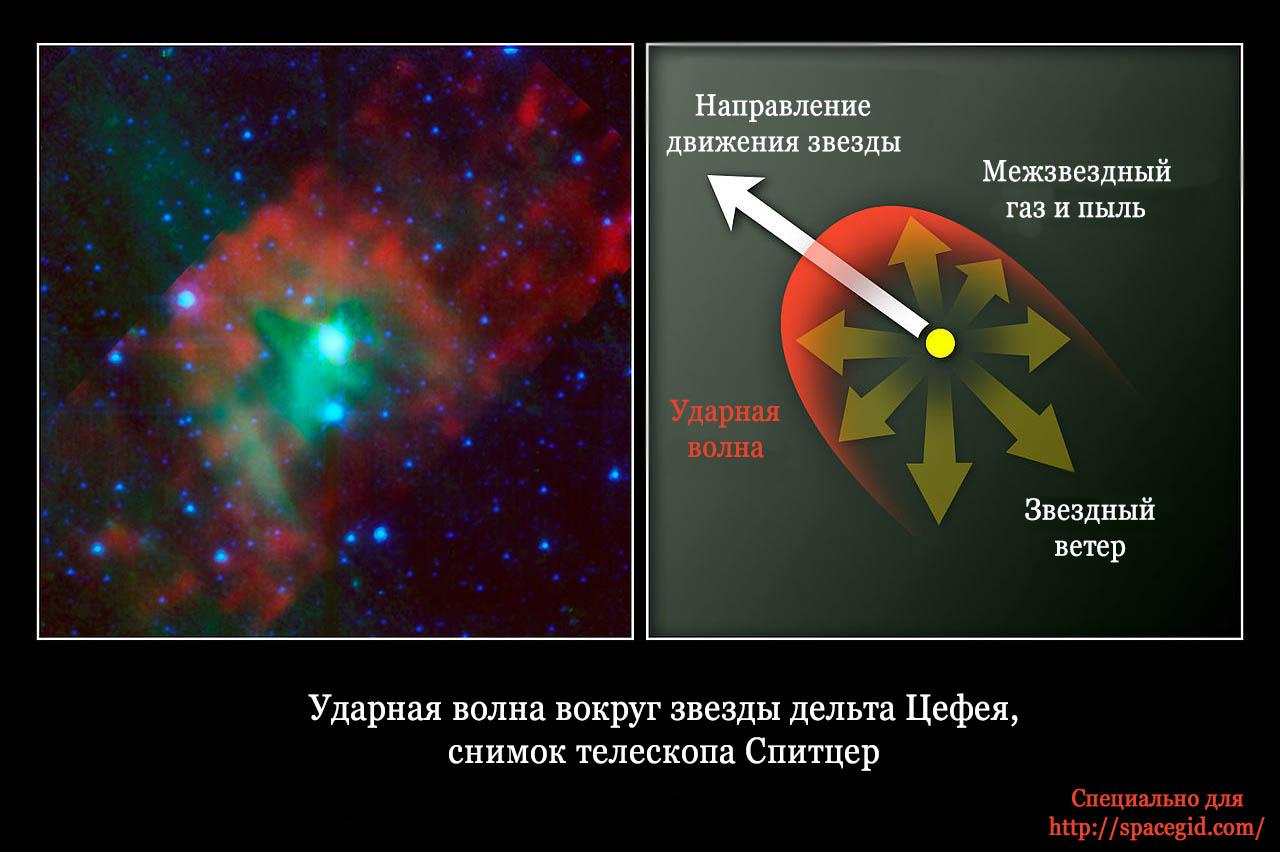 Ударная волна от звезды дельта Цефея