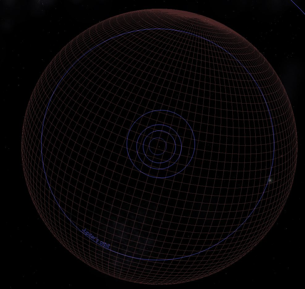 VV Цефея A по сравнению с орбитой Юпитера