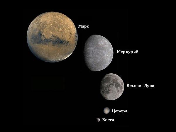 Размеры астероида Веста и карликовой планеты Церера