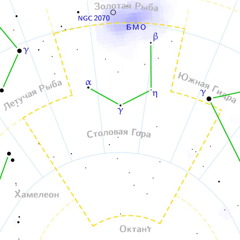 Созвездие Столовая Гора