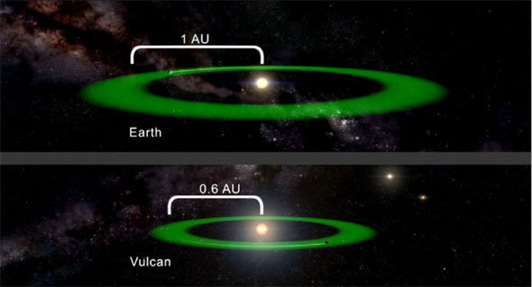 Сравнение размеров звездной системы Солнца и 40 Эридана