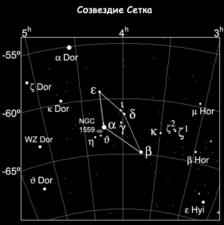 Созвездие Сетка