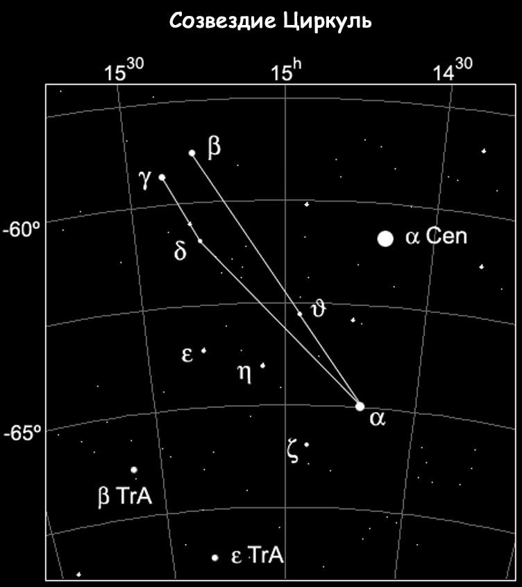 Созвездие Циркуль