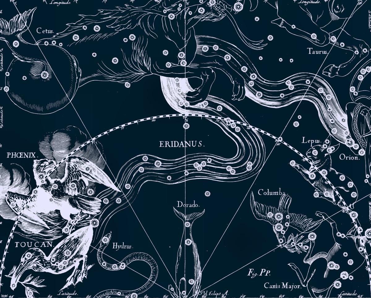 Расположение созвездия Печь, рисунок Яна Гевелия