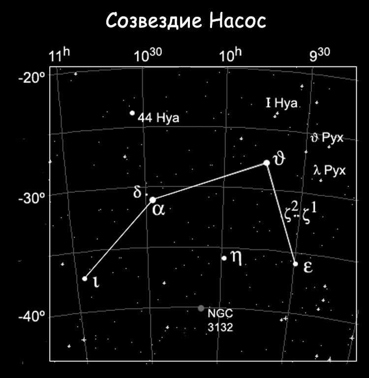 Созвездие Насос