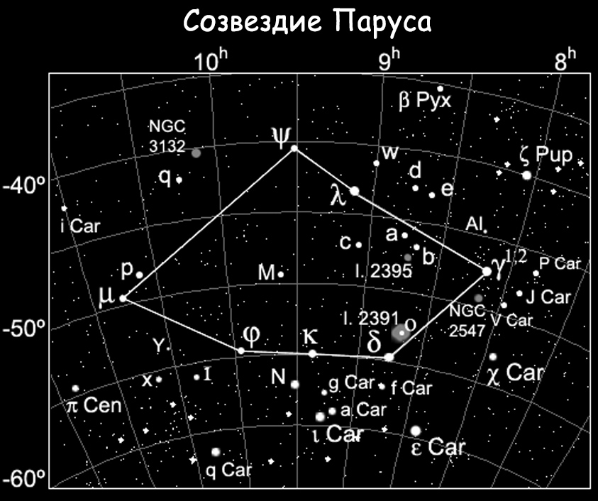 Созвездие Паруса