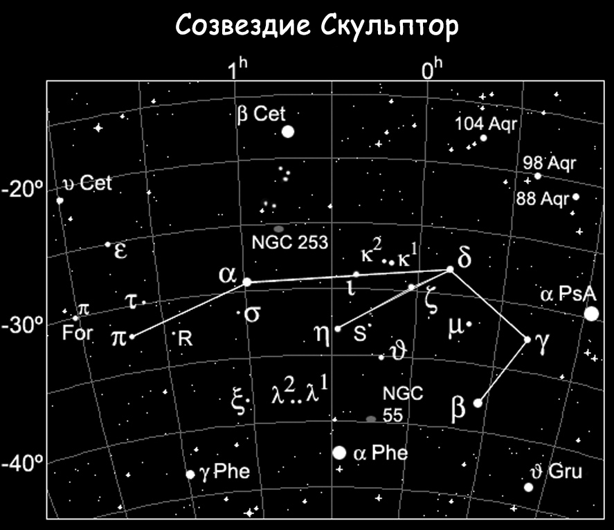 Созвездие Скульптор