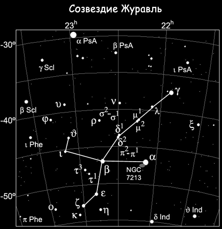 Созвездие Журавль