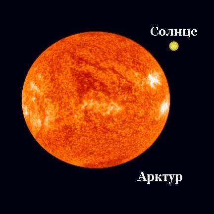 Сравнение размеров Арктура и Солнца