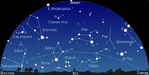 Созвездия весной