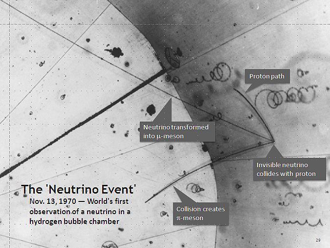 Одно из первых наблюдений взаимодействия нейтрино в пузырьковой камере