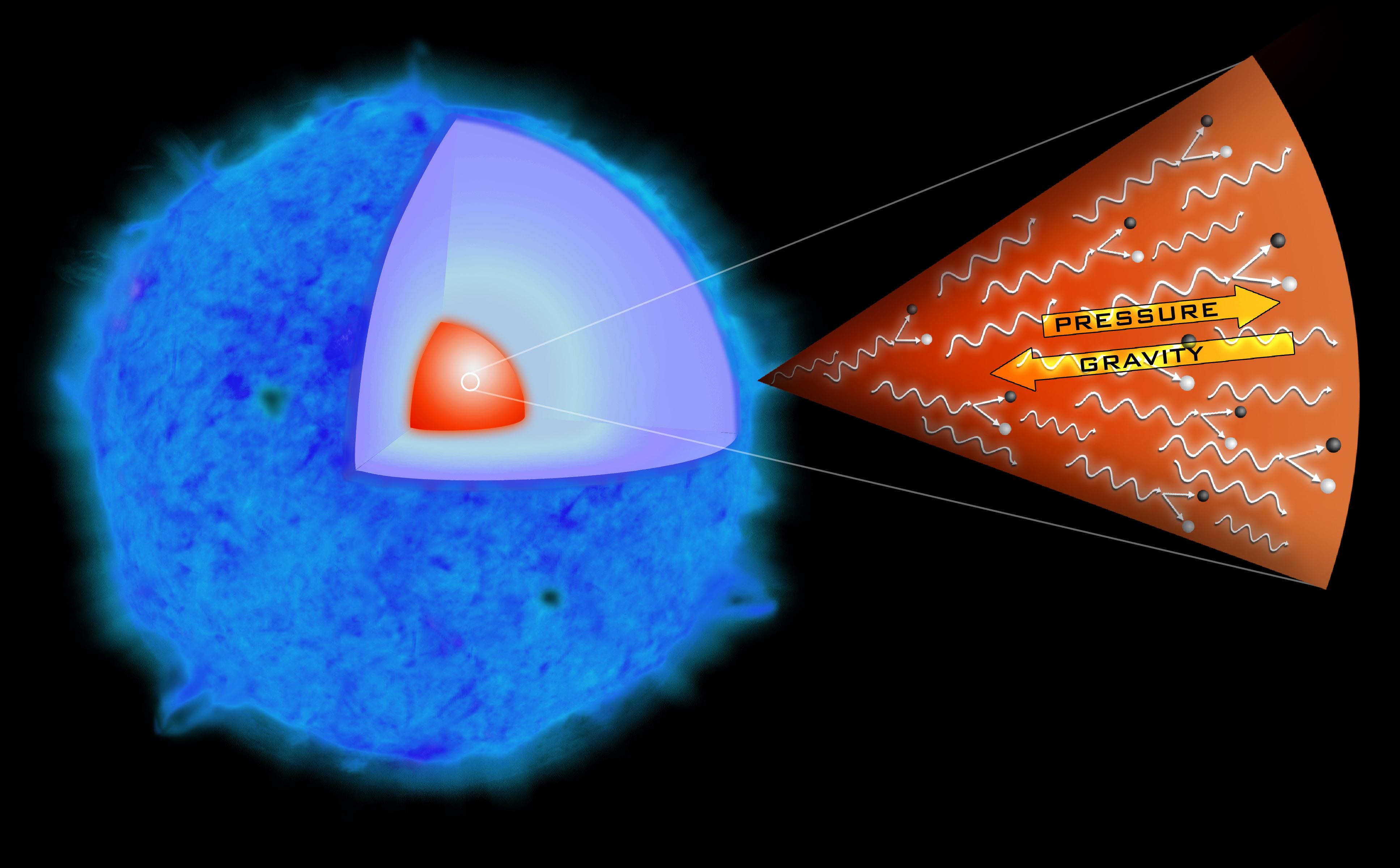 Модель противостояния давления частиц и гравитации