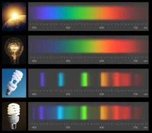 Спектры излучения разных источников света