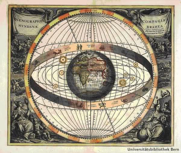 Астрономия в средние века доклад 2