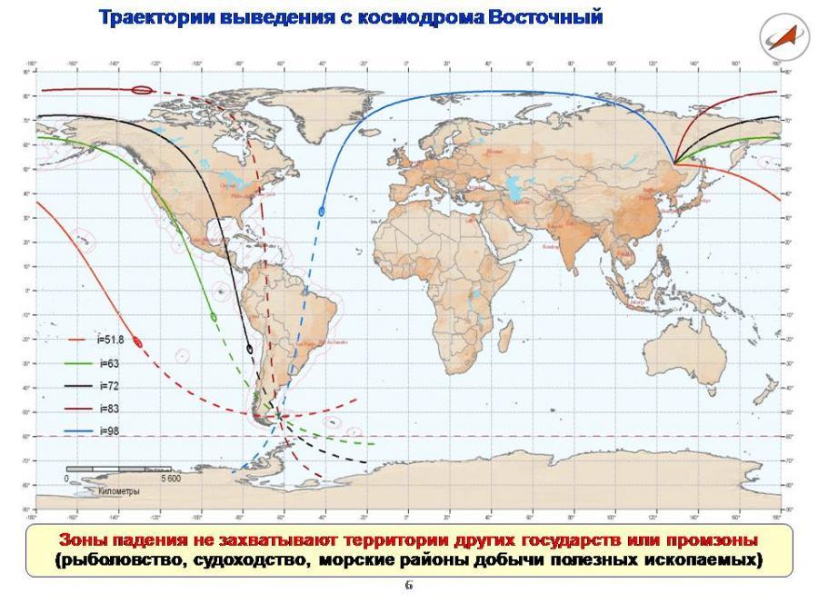 Траектории выведения космодрома Восточный
