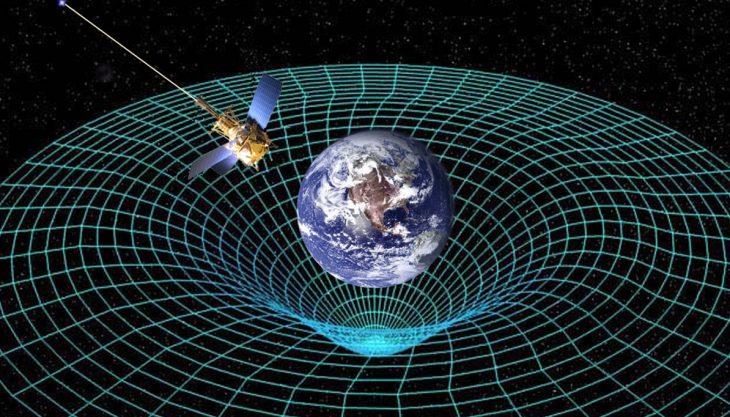 Искривление пространства-время