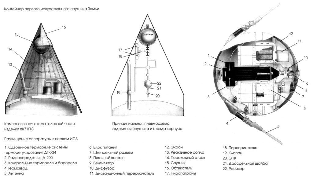 Схема ПС-1