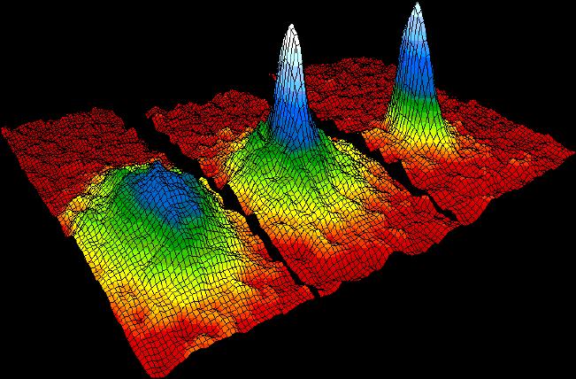 Данные распределения скорости (3 вида) для газа атомов рубидия, подтверждающие открытие новой фазы вещества, конденсата Бозе-Эйнштейна.