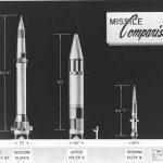 """Сравнение размеров ракет """"Першинг"""" c другими американскими ракетами средней дальности"""