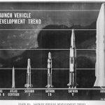 """Предполагаемый вид разрабатываемой ракеты """"Нова"""" по сравнению с """"Сатурн-5"""""""