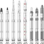 Семейство ракет Р-36