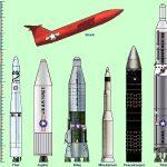 Первые баллистические и крылатые ракеты США большой дальности