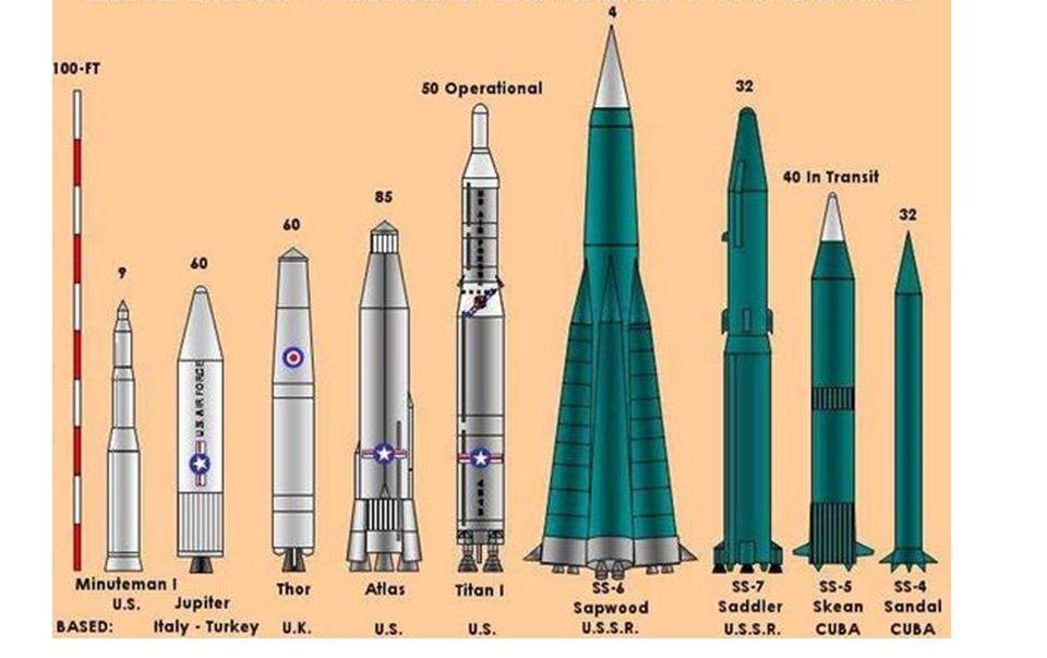 Во время Кубинского кризиса 1962 года четыре ракеты Р7А в Плесецке были самыми крупными и мощными советскими МБР