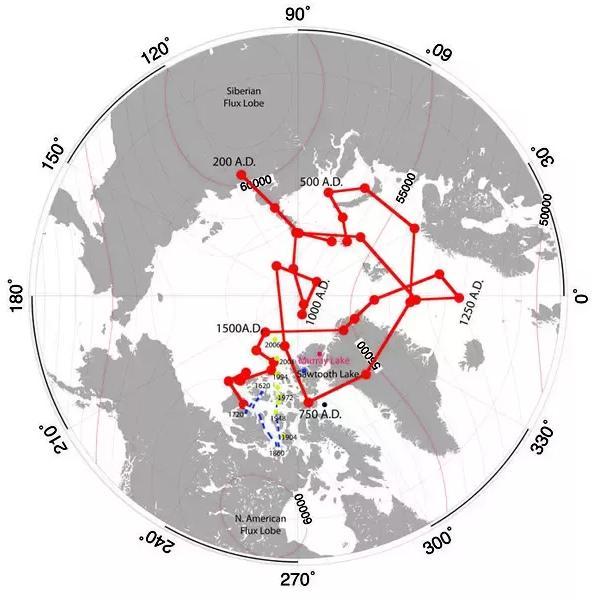 Пример вероятного движения северного геомагнитного полюса после 200 года нашей эры