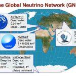 Существующие и будущие крупнейшие нейтринные детекторы (слайды из презентации 2018 года)