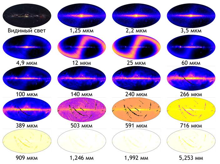 Карты неба относительно галактической плоскости на различных длинах волн электромагнитного спектра (ЭМС)