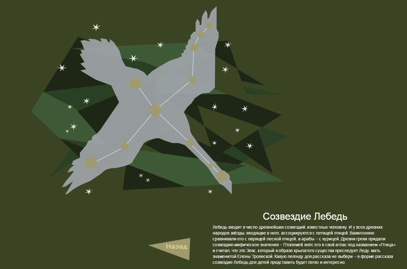 Как выглядит схема созвездия лебедь