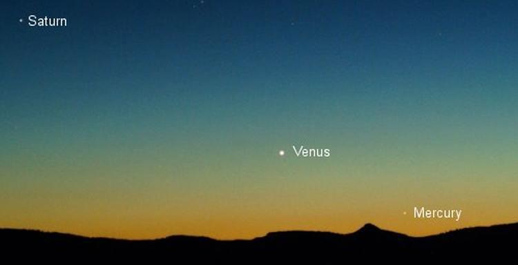 Положение Меркурия на вечернем небе
