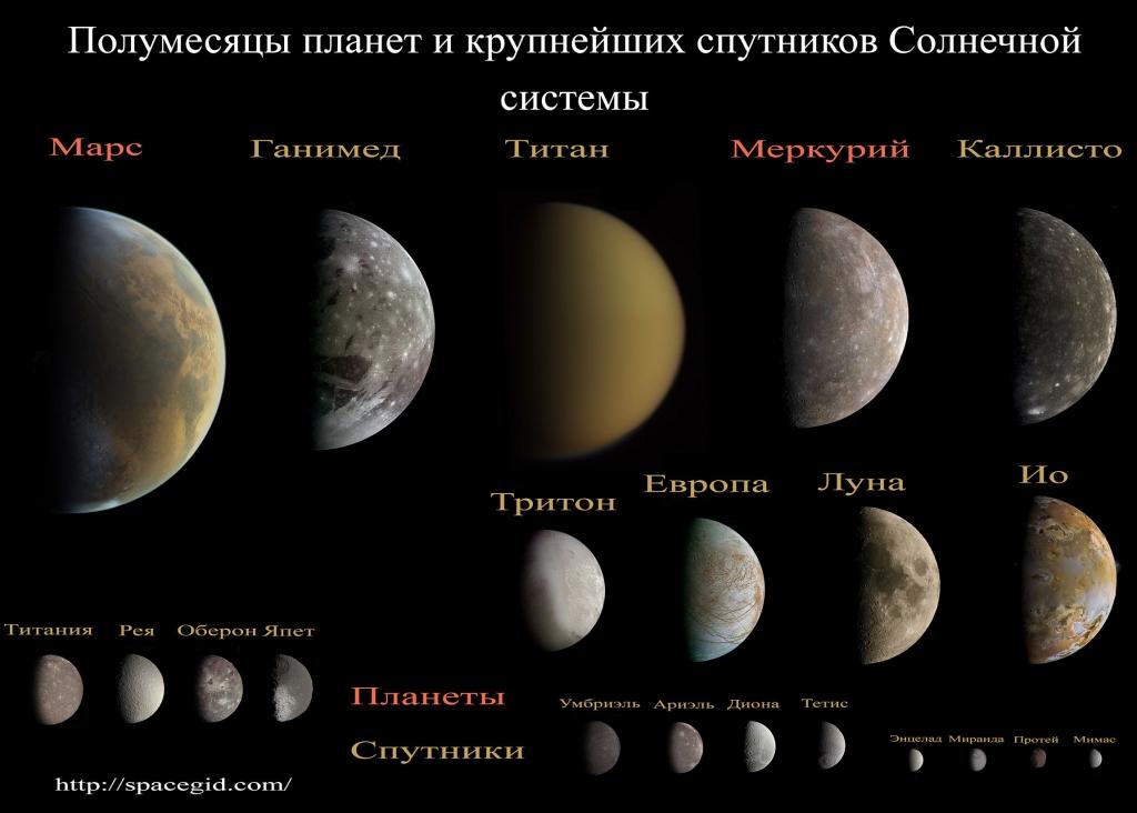 Спутники Солнечной системы