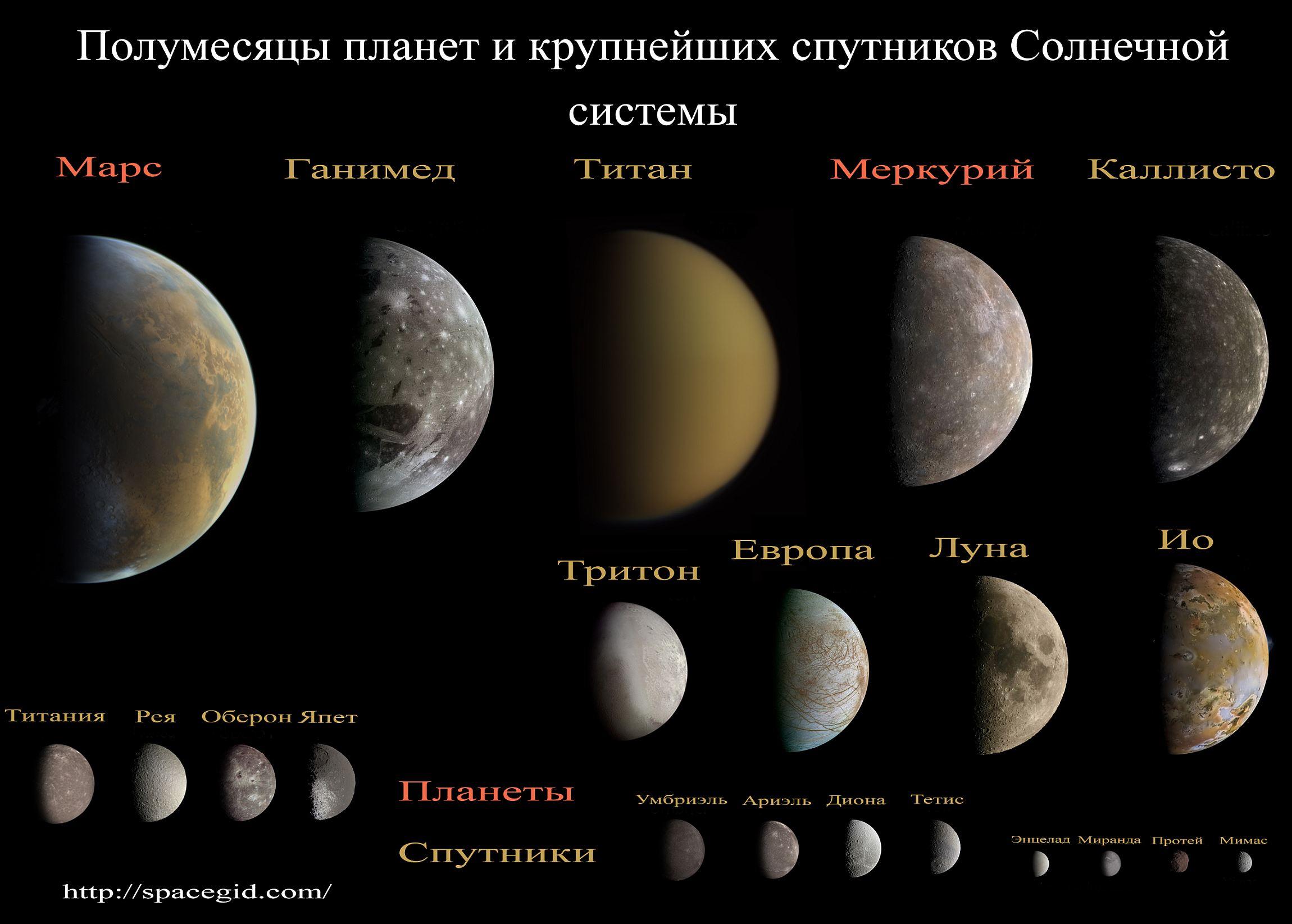 Схема солнечной системы названиями фото 488