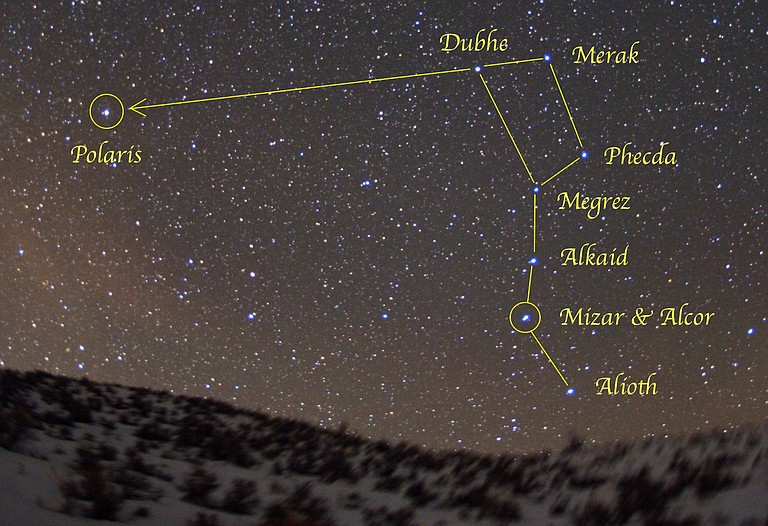 Указатели на Полярную звезду - Мерак и Дубхе
