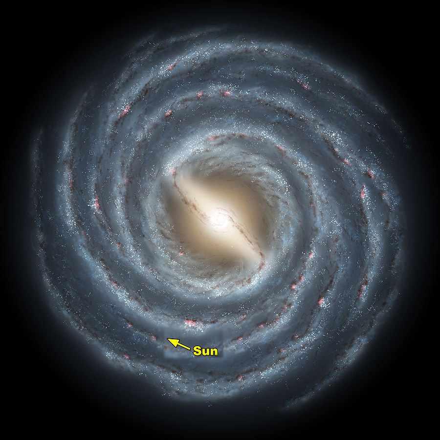 Расположение Солнца в галактике Млечный путь