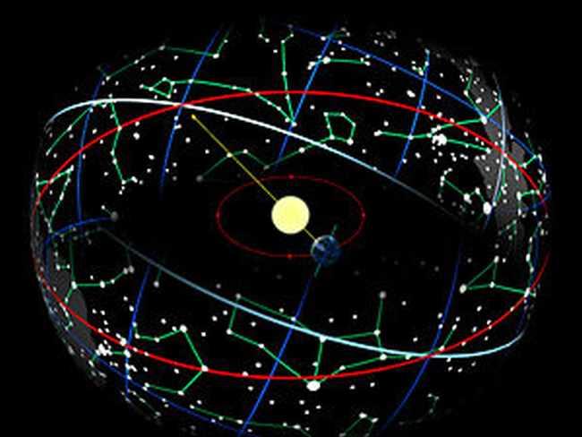 Созвездие Солнца