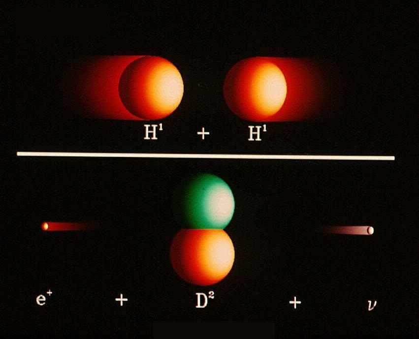 Первичное объединение атомов водорода