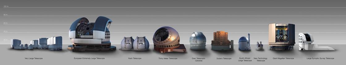 Сравнение размеров наибольших телескопов