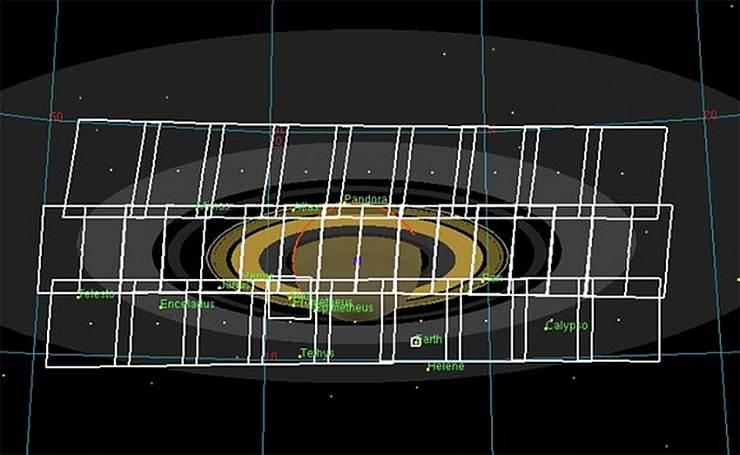 Последовательность снимков Сатурна, компьютерная модель