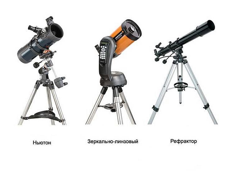 Общее устройство телескопа