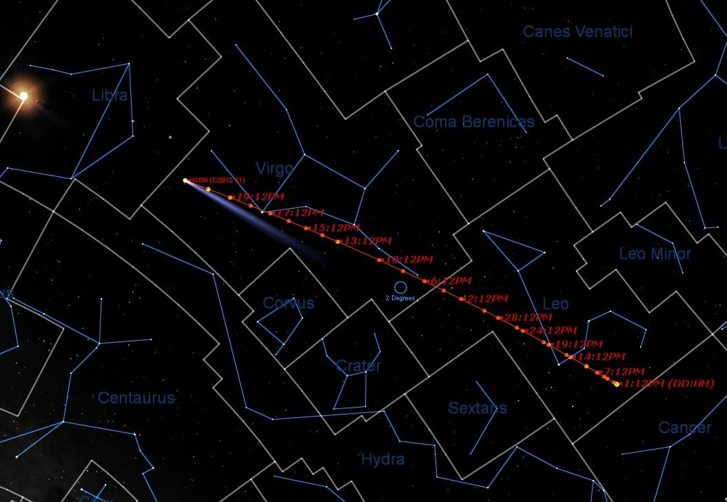 Путь кометы ISON с 1 октября по 21 ноября
